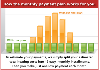 ez pay budget plan heating oil payment plan bolkema fuel